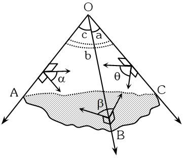 Ángulo Triedro