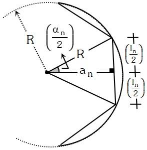 Apotema del Polígono Regular