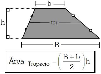 Área de una región Trapecial