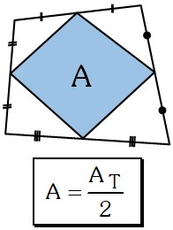Área del Cuadrilátero