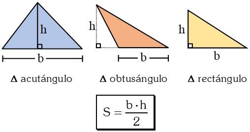 Áreas de Regiones Triangulares
