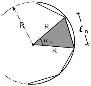Cálculo de los Elementos del Polígono Regular
