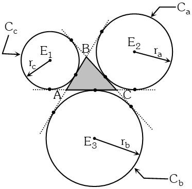 Caracteristicas del Excentro