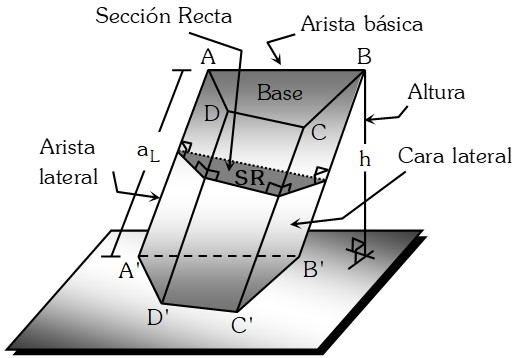 Caracteristicas del Prisma