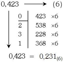 Caso 2 Encontrar equivalentes de números de base a Base