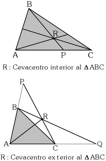Cevacentro