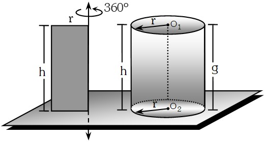 Cilindro Circular Recto
