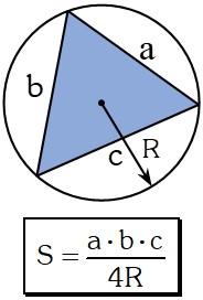 Circunferencia de Circunradio