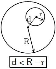 Circunferencias Interiores