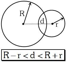 Circunferencias Secantes