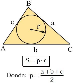 Circunscrito a una Circunferencia