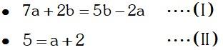Componente 1 de Funciones