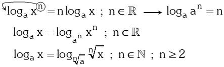 Consecuencias Teorema