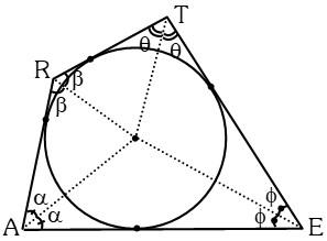 Cuadrilátero Circunscrito a una Circunferencia