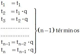 Definicion 1 Notación de una Progresión Geométrica
