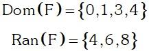 Definicion 1 Rango de una Funcion