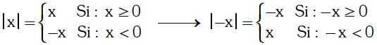 Demostracion Teorema 5 de Valor Absoluto