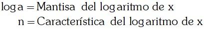 Denominacion de Logaritmos Decimales