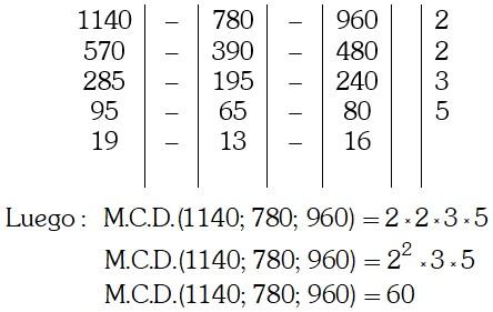 Descomposición Simultánea de los Números