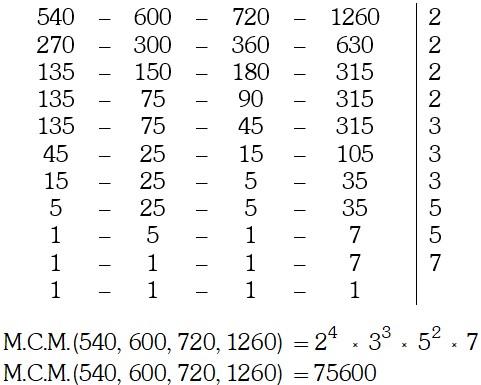 Descomposición Simultanea o al Mismo Tiempo de los Números