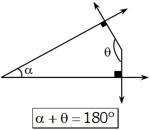 Ejemplo 1 Ángulos de Lados Perpendiculares