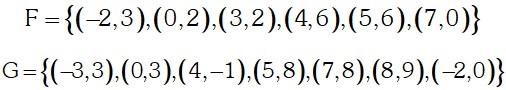 Ejemplo 1 Composición de Funciones