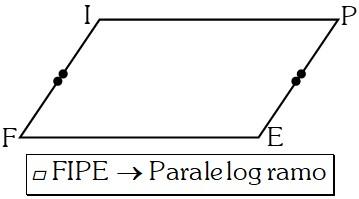 Ejemplo 1 Propiedades Especiales en los Paralelogramos