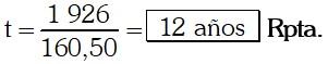 Ejemplo 1 de Interes Simple y Compuesto
