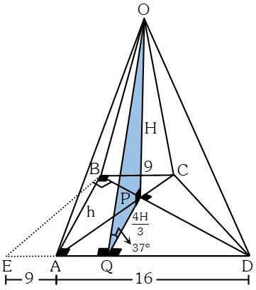 Ejemplo 1 de Pirámide y Cono