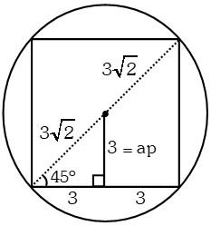 Ejemplo 1 de Polígonos Regulares