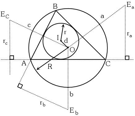 Ejemplo 1 de Relaciones Metricas
