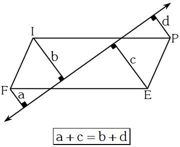 Ejemplo 11 Propiedades Especiales en los Paralelogramos