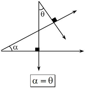 Ejemplo 2 Ángulos de Lados Perpendiculares