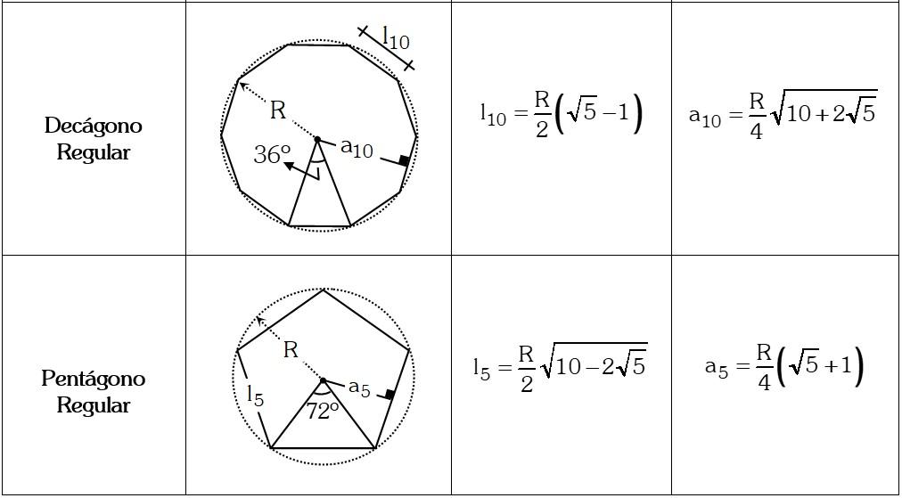Ejemplo 2 Principales Polígonos Regulares