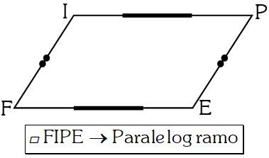 Ejemplo 2 Propiedades Especiales en los Paralelogramos