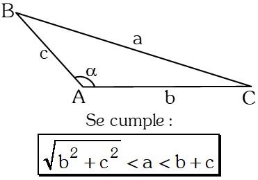 Ejemplo 2 Teoremas sobre Desigualdades con Lados en Triángulos