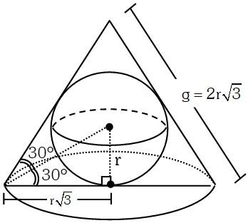 Ejemplo 2 de Esfera.