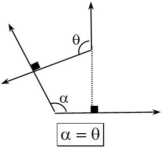 Ejemplo 3 Ángulos de Lados Perpendiculares