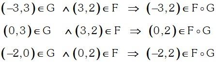 Ejemplo 3 Composición de Funciones
