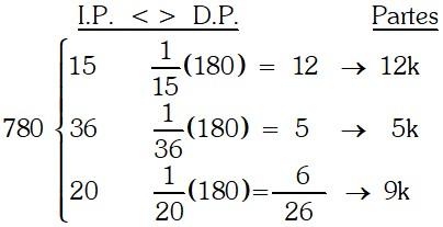 Ejemplo 3 de Magnitudes Proporcionales