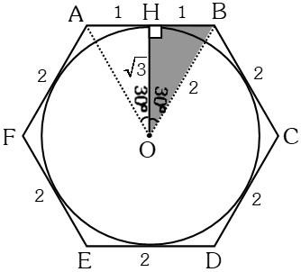 Ejemplo 3 de Polígonos Regulares