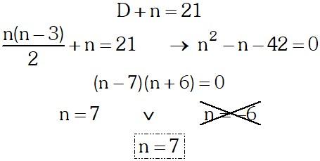 Ejemplo 3 de Polígonos