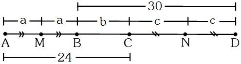 Ejemplo 3 de Segmentos