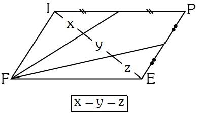 Ejemplo 4 Propiedades Especiales en los Paralelogramos