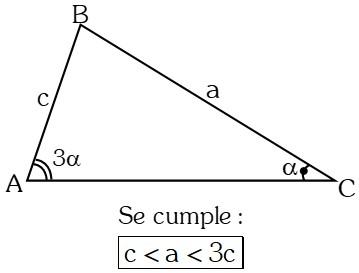 Ejemplo 5 Teoremas sobre Desigualdades con Lados en Triángulos