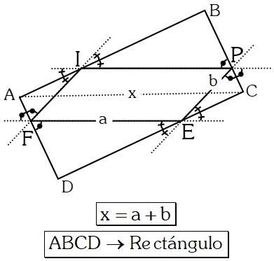 Ejemplo 6 Propiedades Especiales en los Paralelogramos