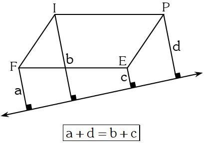 Ejemplo 7 Propiedades Especiales en los Paralelogramos
