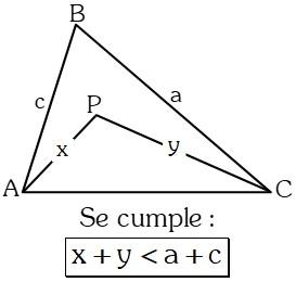 Ejemplo 7 Teoremas sobre Desigualdades con Lados en Triángulos