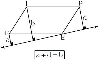 Ejemplo 8 Propiedades Especiales en los Paralelogramos