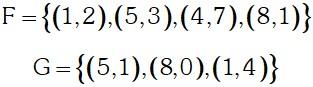 Ejemplo Álgebra de Funciones